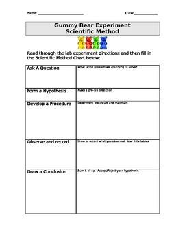 Scientific Method Gummy Bear Activity/Lab - Middle School Science