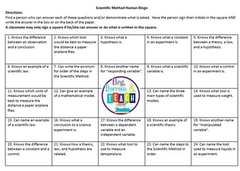 Scientific Method Human Bingo Board