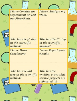Scientific Method I Have Who Has Cards