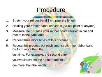 Scientific Method Inquiry Lab Rubber Bands