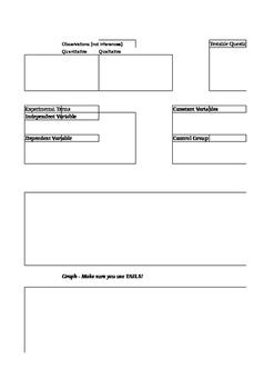 Scientific Method/Inquiry Lab Sheet