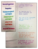 Scientific Method Interactive Notebook Unit