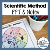 Scientific Method Interactive Notes - Cornell Notes