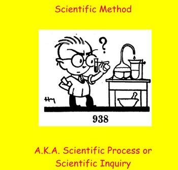 Scientific Method Interactive Smart Notebook