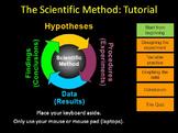Scientific Method Interactive Tutorial (updated)