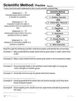 Scientific Method - Introduction - Practice - Lab Sheet