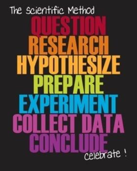 Scientific Method Lab Apron