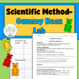 Scientific Method Lab: Gummy Bears