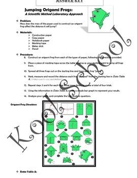 Scientific Method Lab - Jumping Origami Frogs