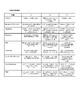 Scientific Method Lab Report & Grading Rubric