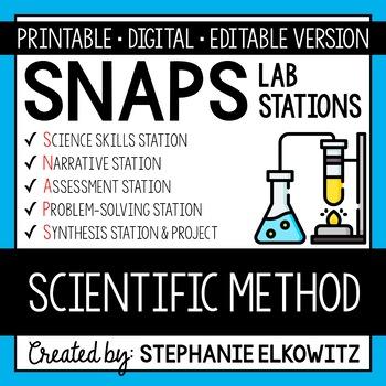 Scientific Method Lab Stations Activity