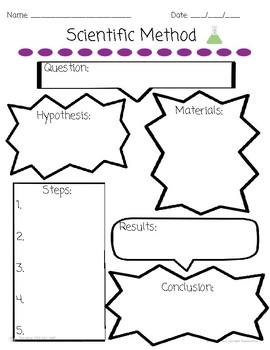 Scientific Method Lab Worksheet