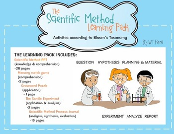 Scientific Method Learning Pack for Lower Primary
