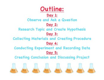 Scientific Method Lesson Plans