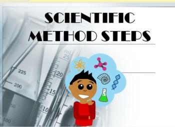 Scientific Method MEGA Bundle