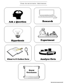 Scientific Method Manipulatives