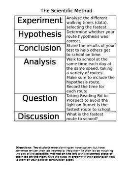 Scientific Method Match Up