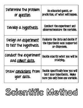 Scientific Method Matching Cards