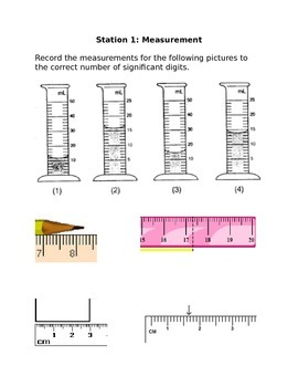 Scientific Method, Measurement, and Significant Figures Re