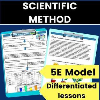 Scientific Method Unit Bundle with Bonus Penny Lab