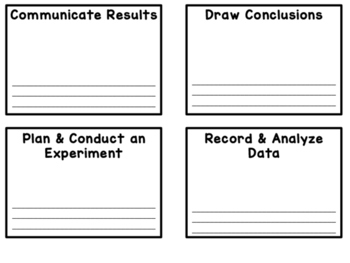 Scientific Method Mini-Book