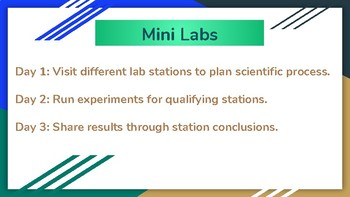 Scientific Method Mini Labs