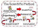 Scientific Method Mini-Posters