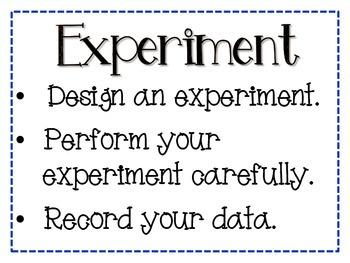 Scientific Method Mini Posters