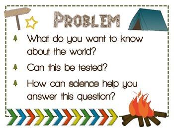 Scientific Method Mini Posters Camping Theme