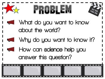Scientific Method Mini Posters Hollywood Theme