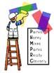 Scientific Method Mnemonic