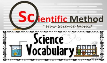 Scientific Method, Nature of Science Word Wall