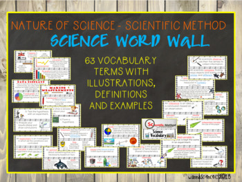 Nature of Science, Scientific Method Word Wall