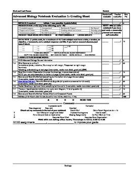 Scientific Method Notebook Packet evaluation form
