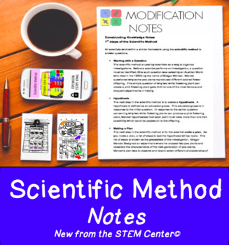 Scientific Method Notes: 1st steps