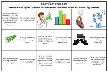Scientific Method Notes and Sort
