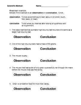 examples of the scientific method