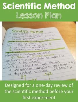 Scientific Method Lesson Plan