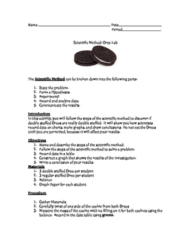 Scientific Method- Oreo Lab