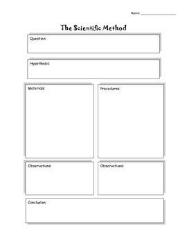 Scientific Method Outline