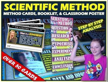 Scientific Method Package