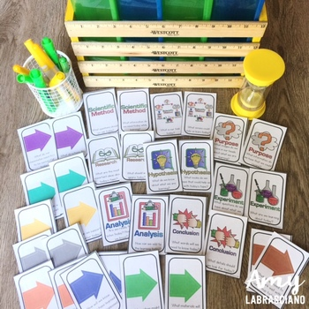 Scientific Method Partner Pair Cards