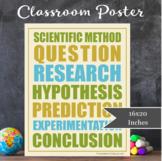 Scientific Method Poster (8x10)
