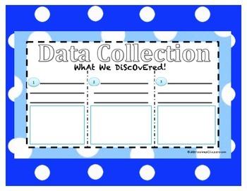 Scientific Method Poster Board Templates