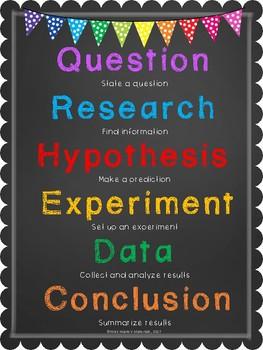 Scientific Method Poster & Flip book Set