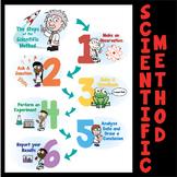 Scientific Method - Poster & Handouts