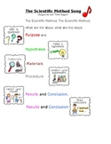 Scientific Method Poster (Sung to Frere Jacques)