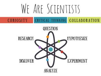 Scientific Method Poster - We are Scientists!