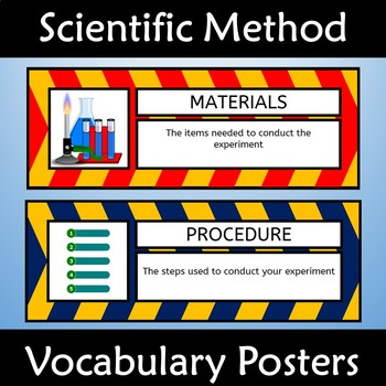 Scientific Method Poster and Anchor Charts