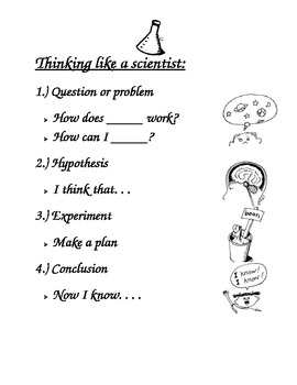 Scientific Method Poster for Kids (Thinking Like a Scientist)